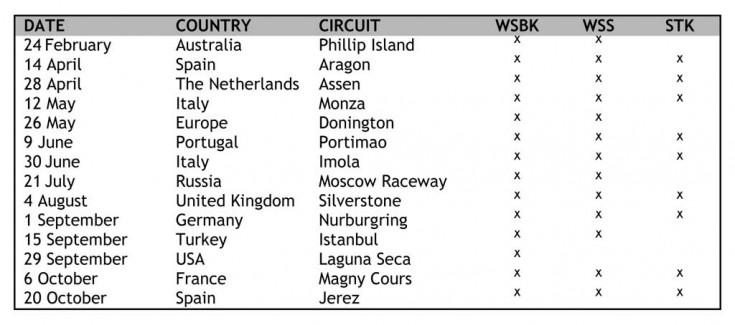 FIM-SBK-SSP-World-Championships_Calendar_2013_Update(1)