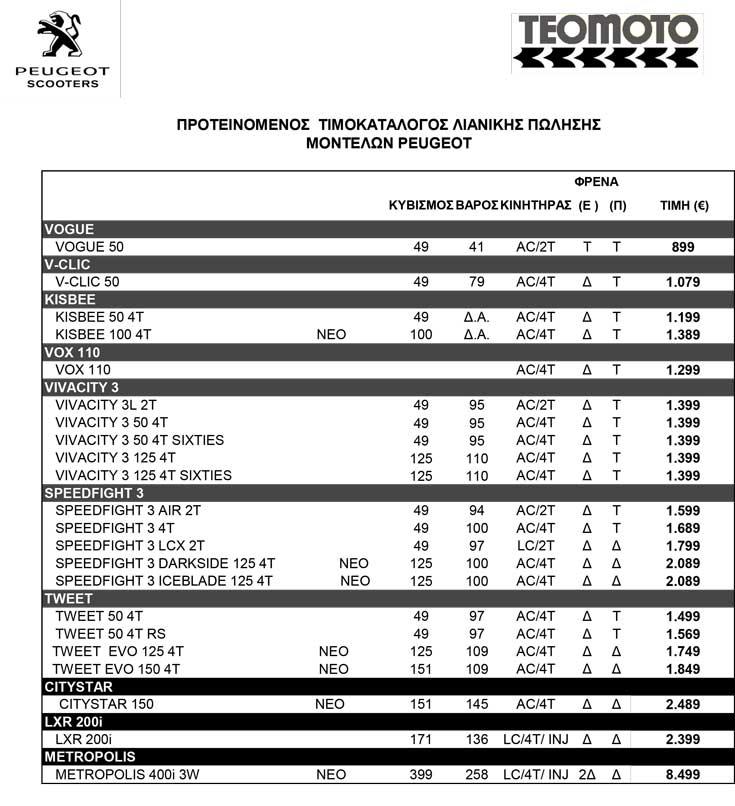 PEUGEOT-ΤΙΜ-ΓΟΣ-ΛΙΑΝΙΚΗΣ-1-6-2014-1