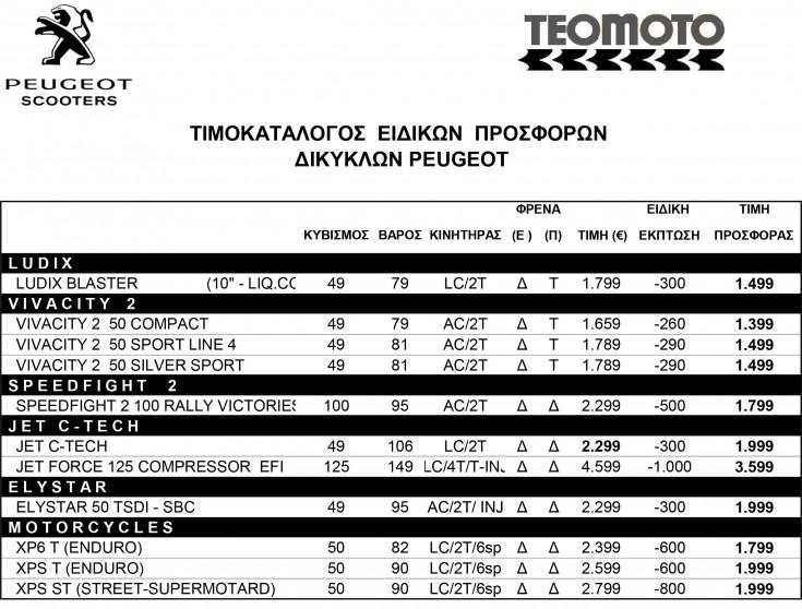 PEUGEOT-ΤΙΜ-ΓΟΣ-ΛΙΑΝΙΚΗΣ-1-6-2014