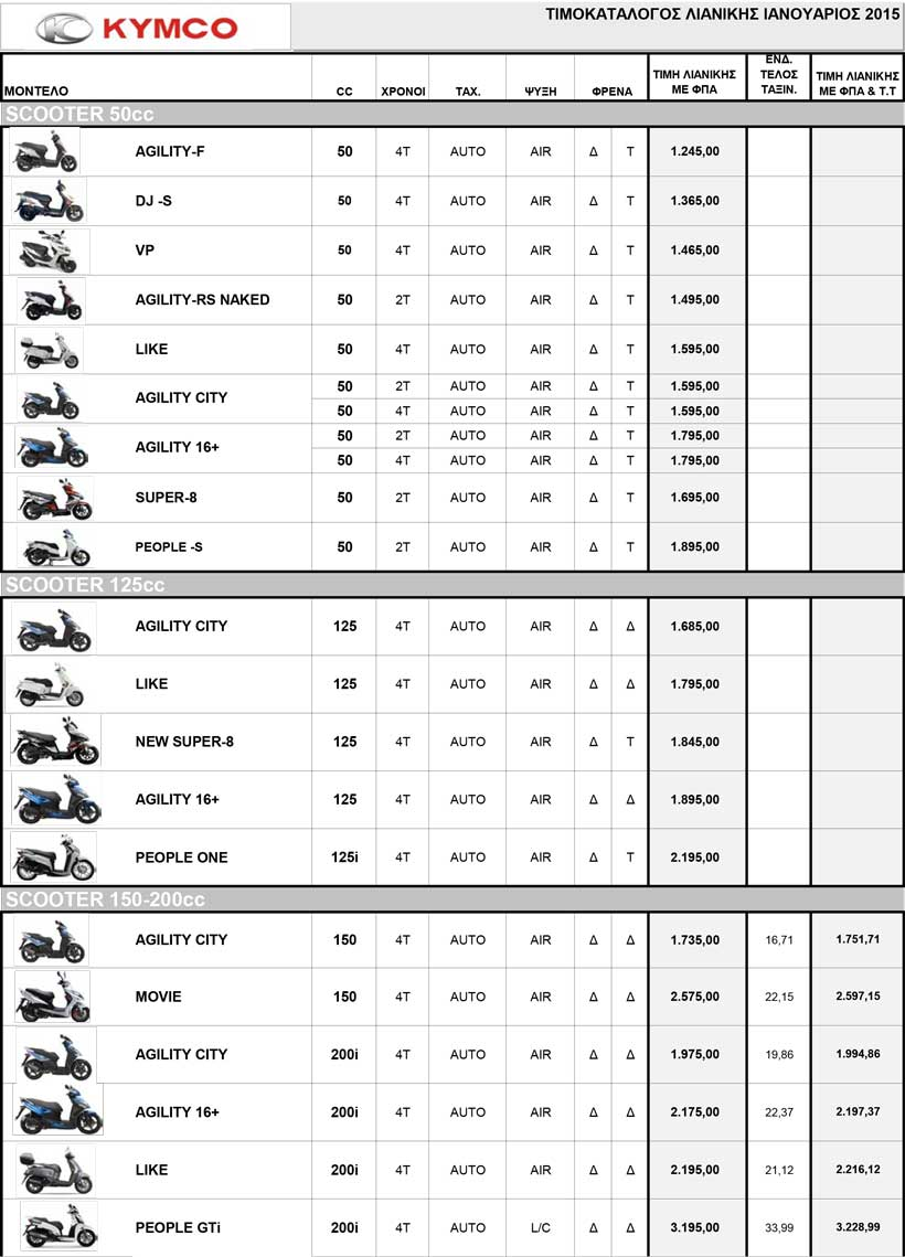 KYMCO-RETAIL-PRICE-LIST--2015-1