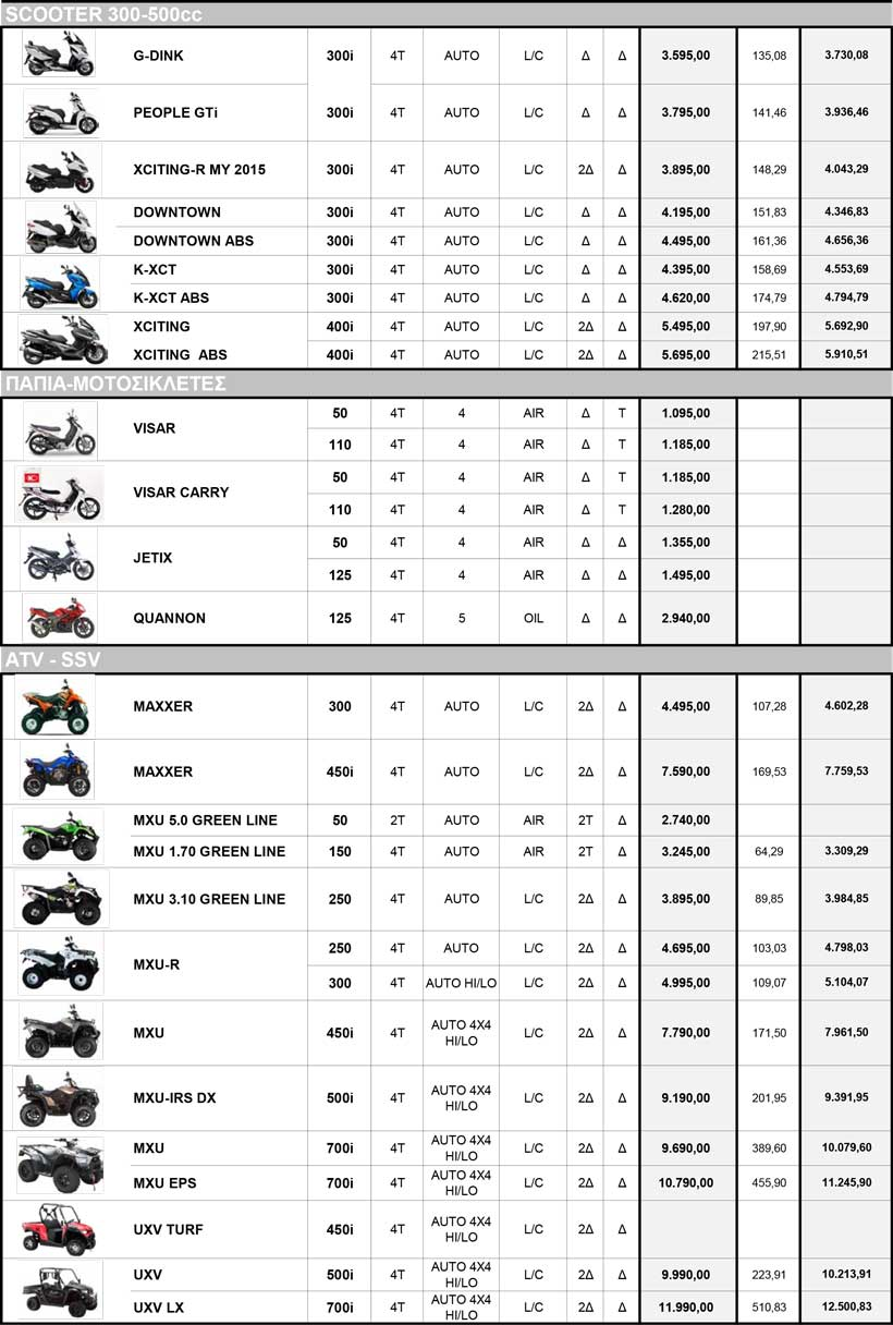 KYMCO-RETAIL-PRICE-LIST--2015-2