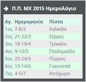 PPMX-2015