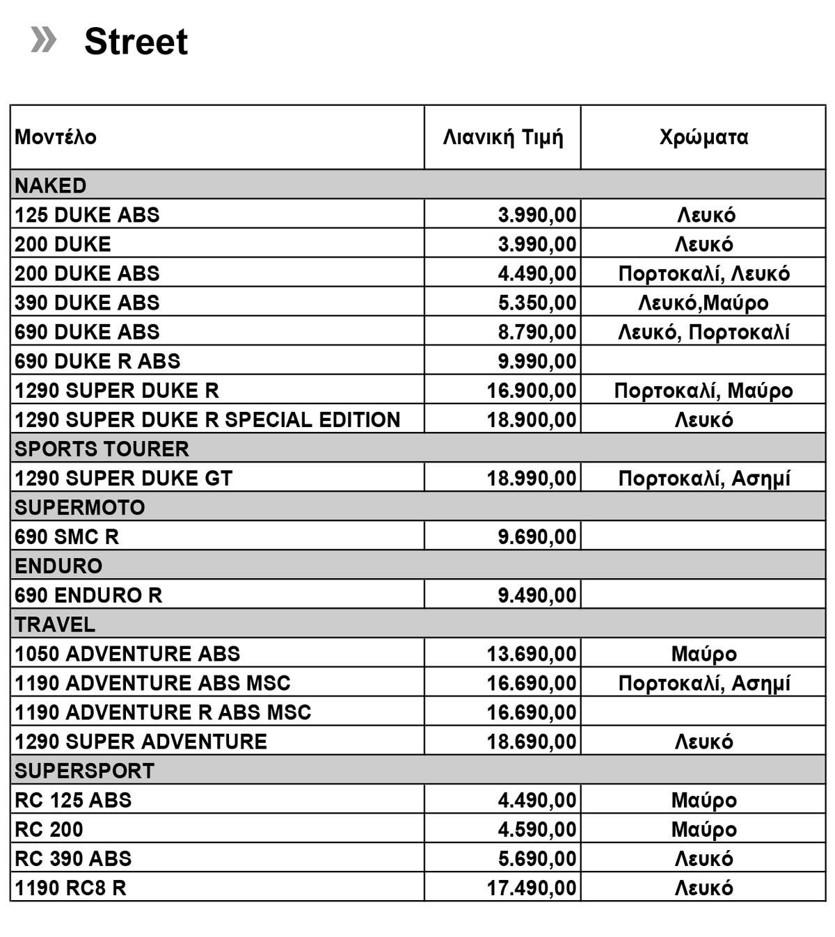 KTM-Retail-Pricelist_2016_01_12_2015-2