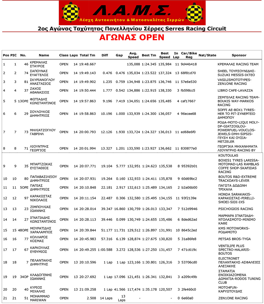 1-op-2-ppt-serres-Results