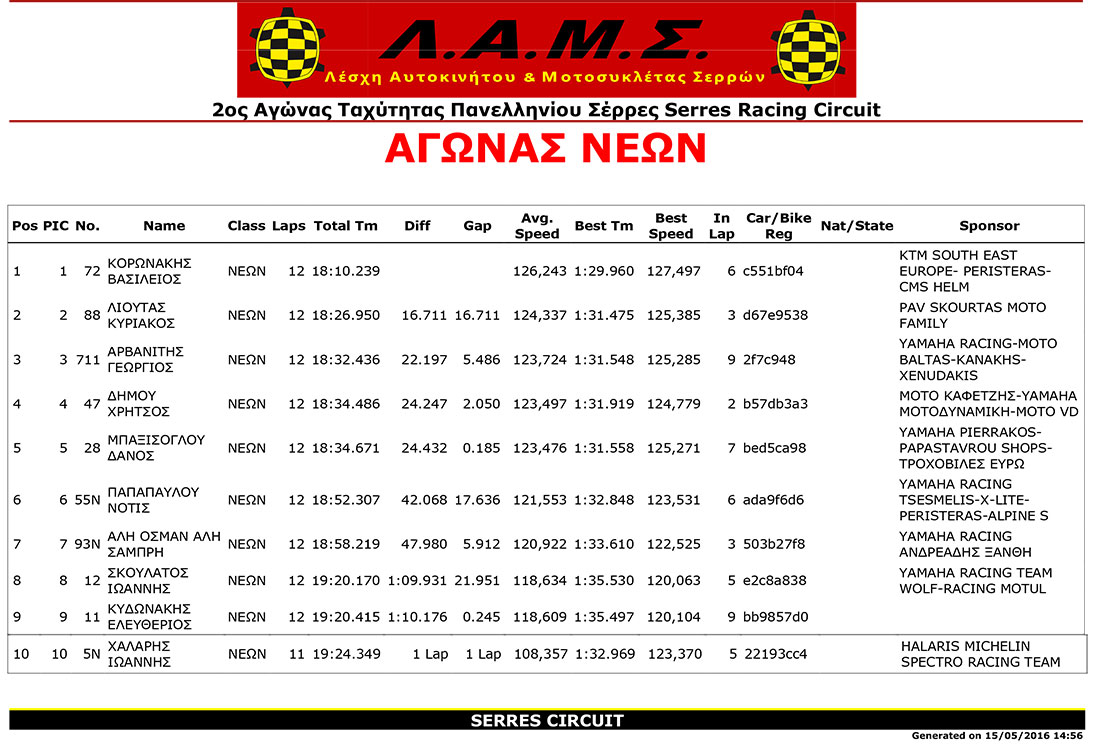 2-nn-2-ppt-serres-Results