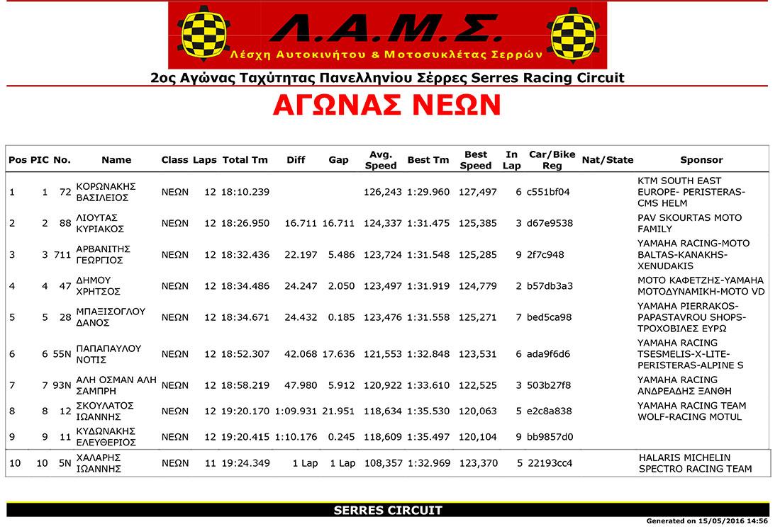 2-nn-2-ppt-serres-Results