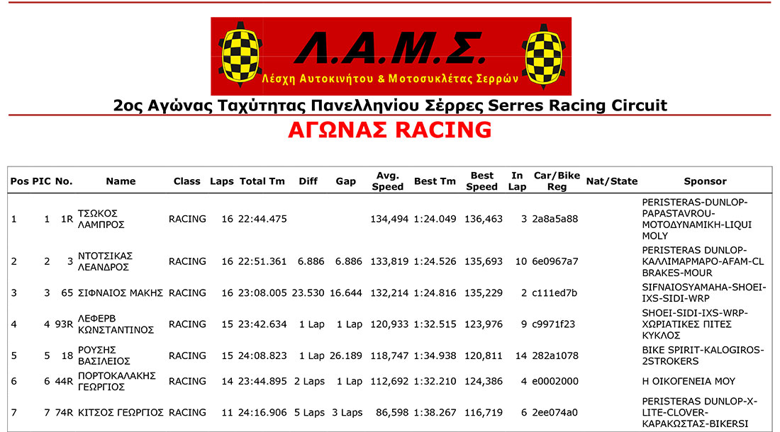 3-rr-2-ppt-serres-Results