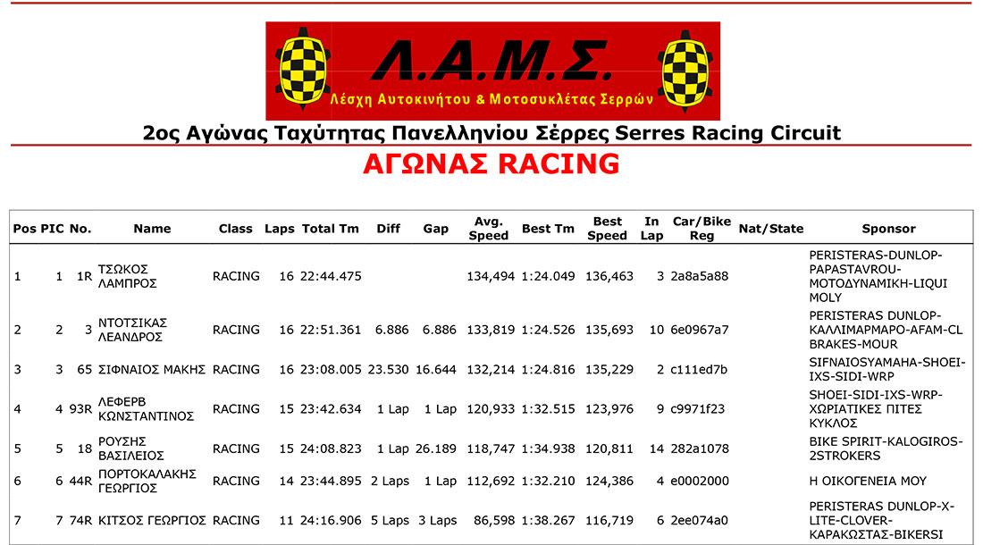 3-rr-2-ppt-serres-Results