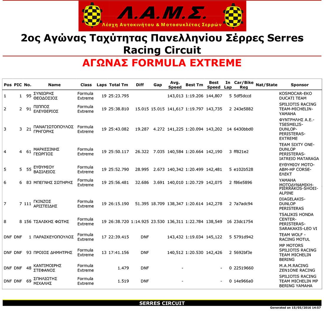 5-fx-2-ppt-serres-Results