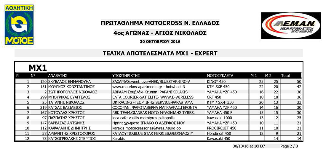 mx1final-2