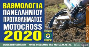 Βαθμολογία Πανελληνίου Πρωταθλήματος Motocross 2020