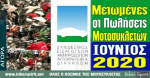Μειωμένη η αγορά μοτοσυκλέτας και τον Ιούνιο 2020 λόγω κρίσης του κορωνοϊού