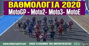ΒΑΘΜΟΛΟΓΙΑ MotoGP 2020