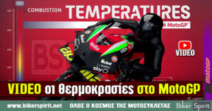 VIDEO οι θερμοκρασίες στο MotoGP